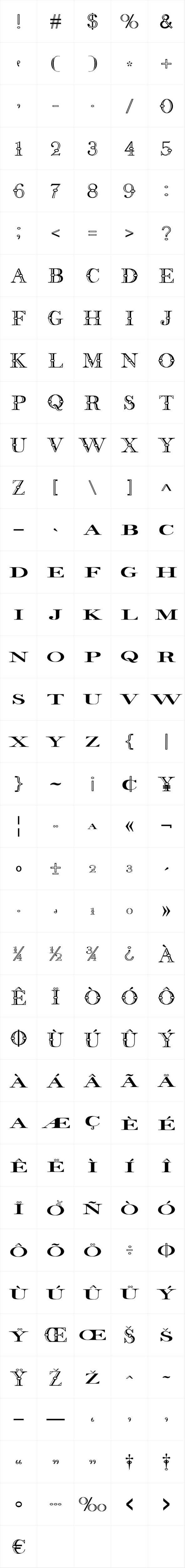 Fry s Alphabet