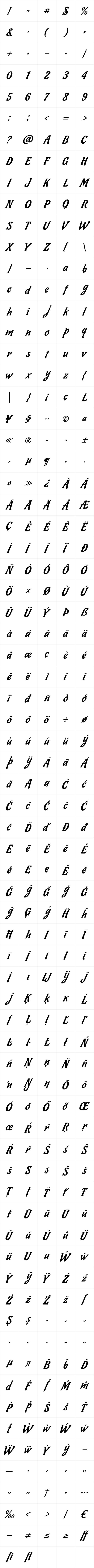 Ricotta Script
