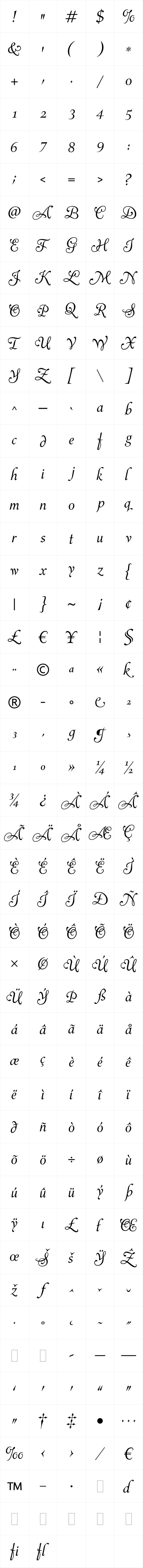 Avalanche Script