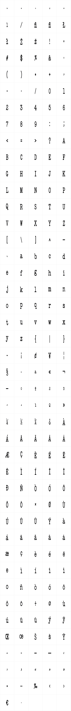 Standard Typewriter Condensed