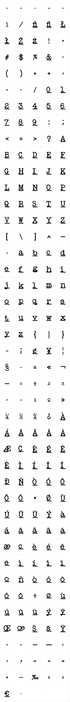 Standard Typewriter Underscore