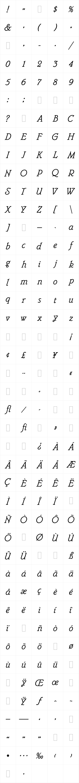 Belwe Mono Italic LET