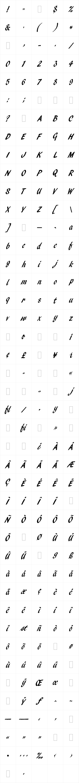 Pendry Script LET