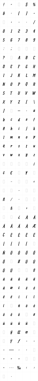 Scriptek Italic LET