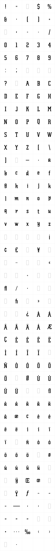 Scriptek LET
