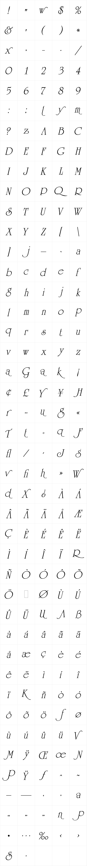 University Roman Italic LET