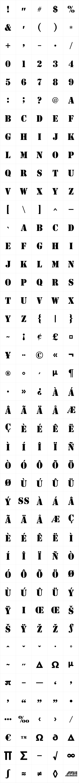 Stencil MN