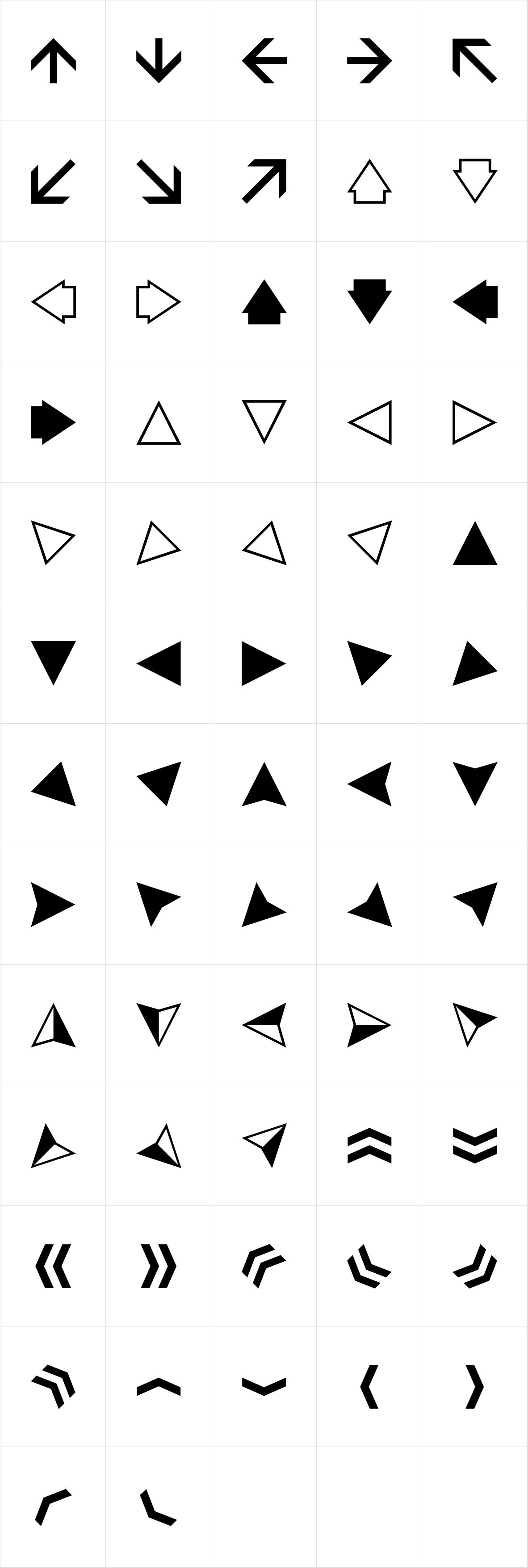 Acta Symbols Arrows