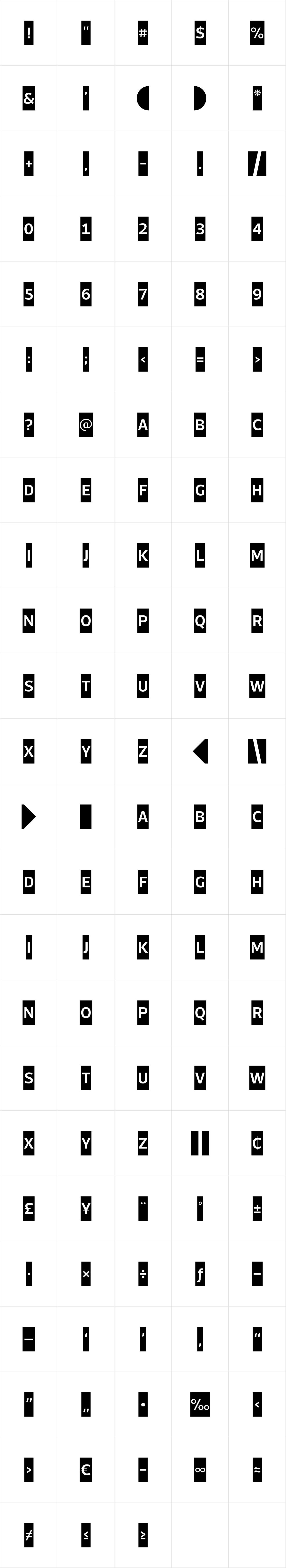 Acta Symbols Labels