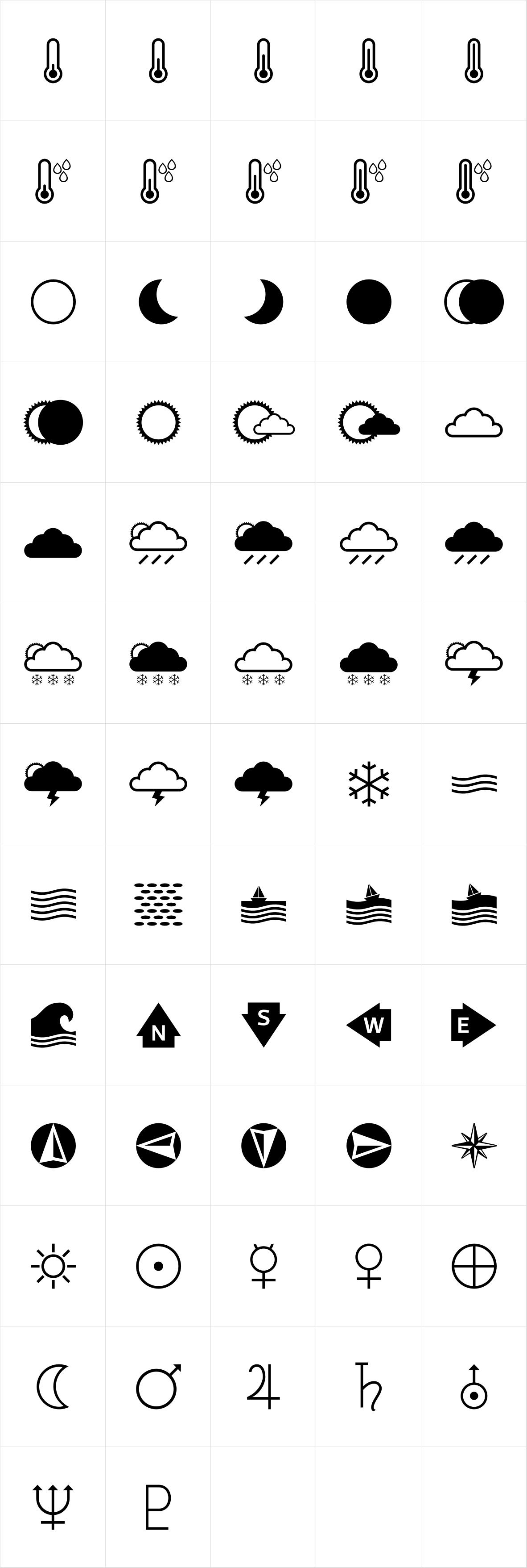 Acta Symbols Weather