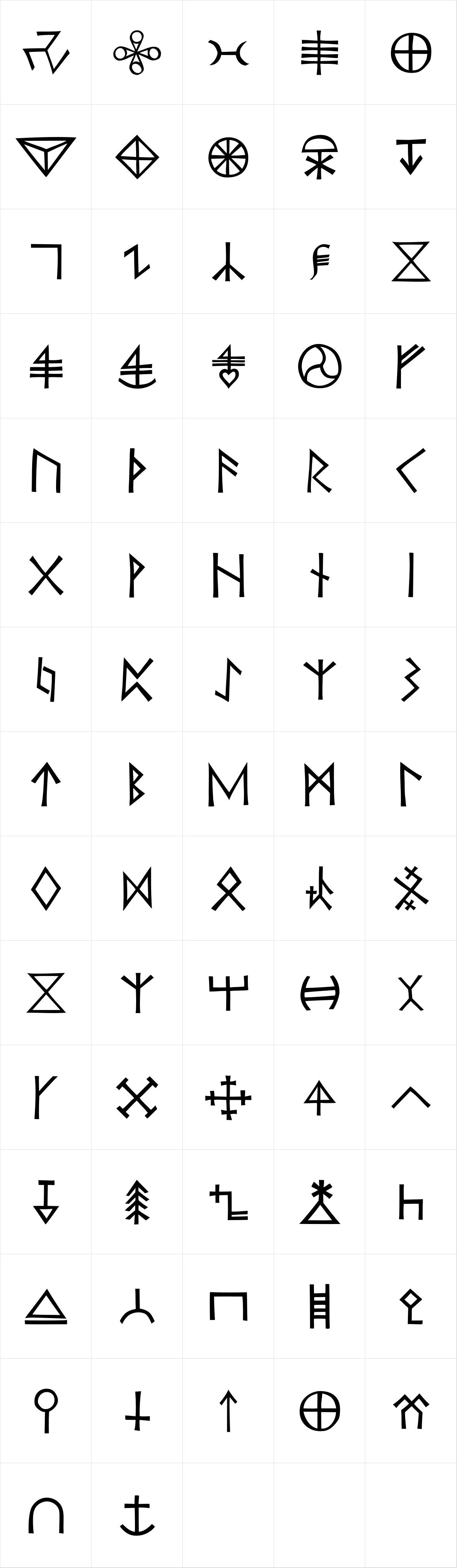 P22 Koch Signs Five