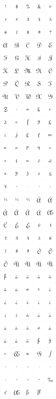 Ronde Script