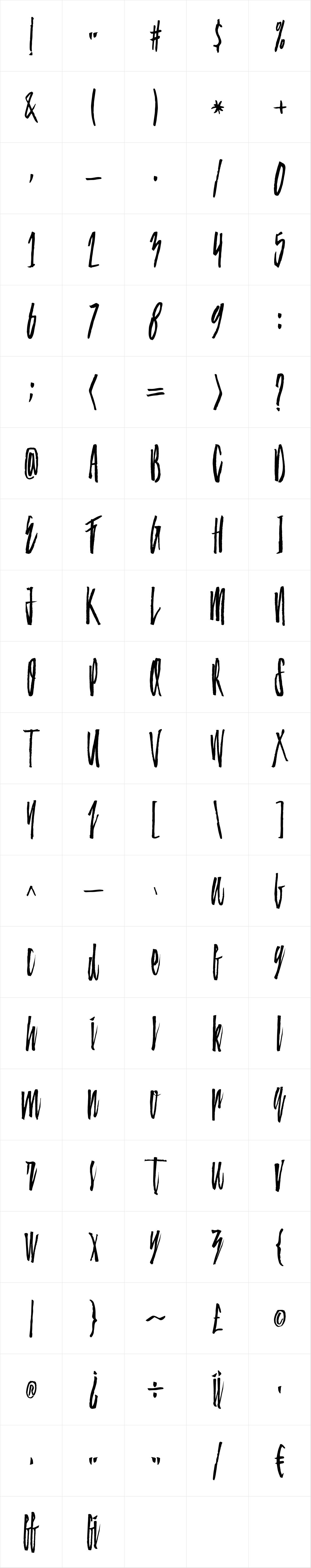 Minority Script