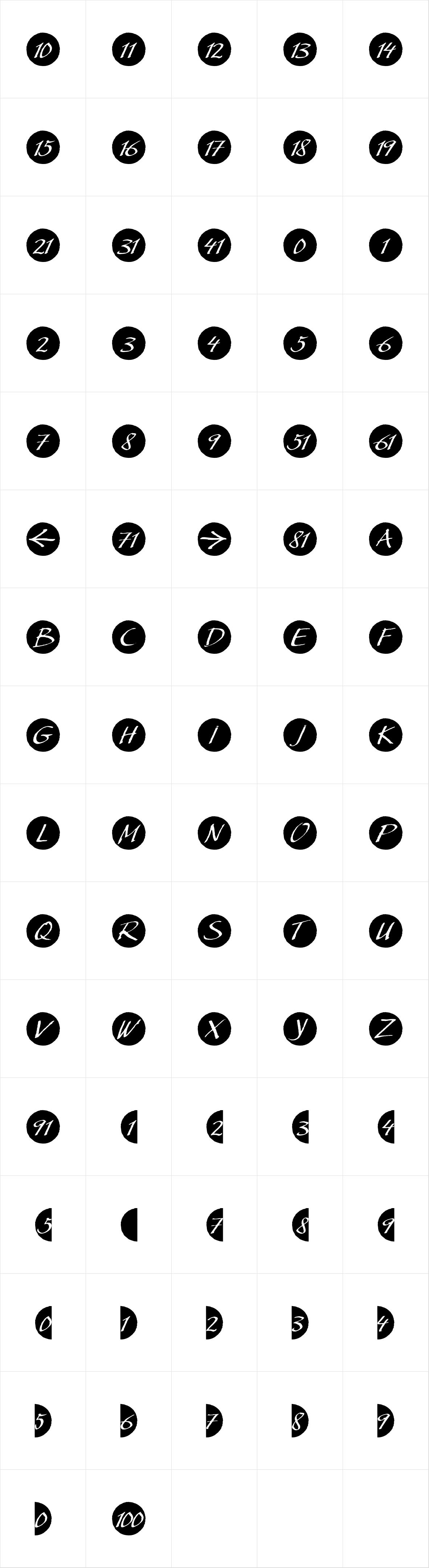 Bullet Numbers MyScript Neg