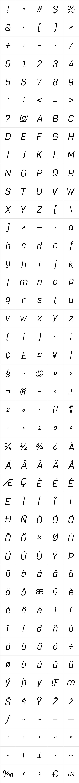 Normative Lt Italic