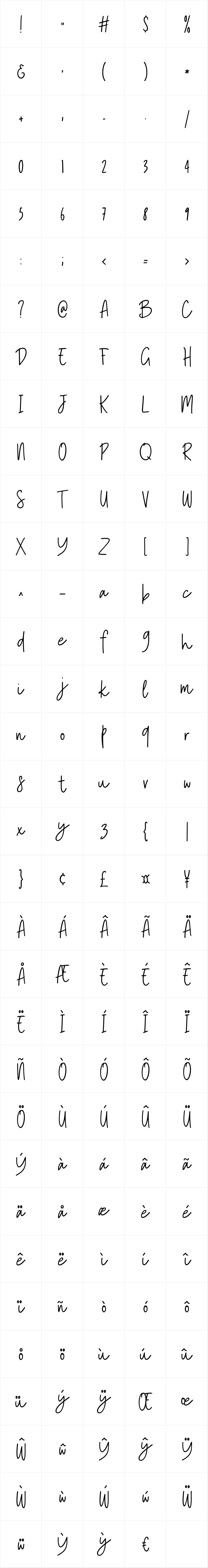 Sweet Belly Script