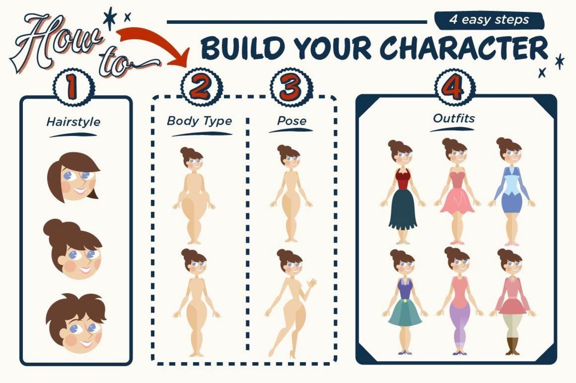 Build Your Own Character