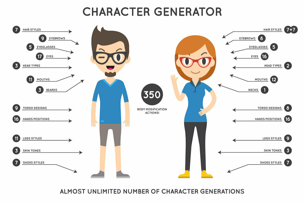 Awesome Character Generator 1 0