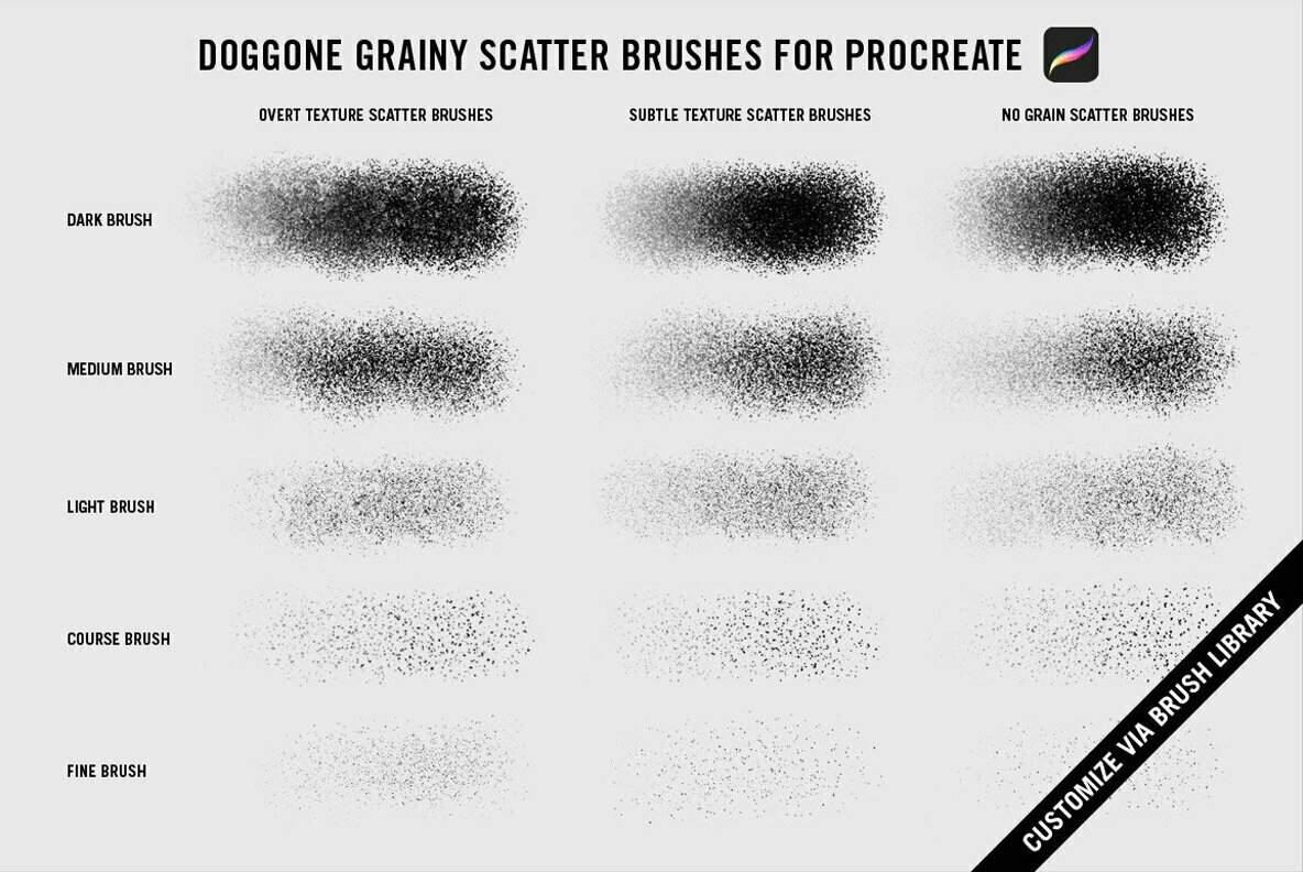 Doggone Grainy Scatter Brushes for Procreate