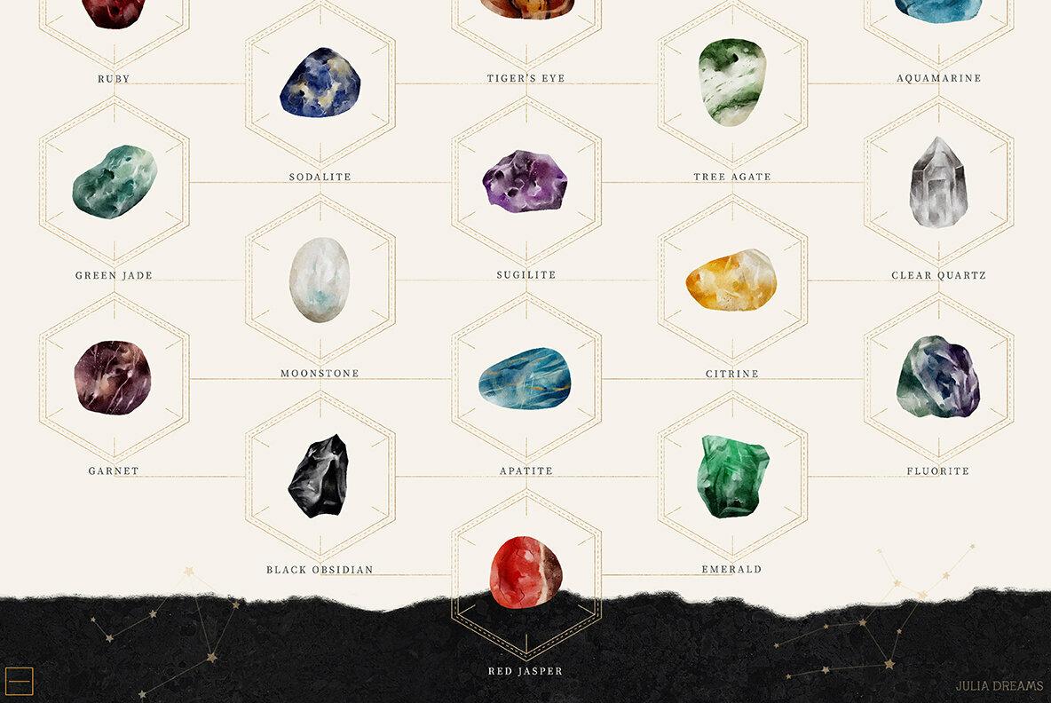 Encyclopedia of Astrology