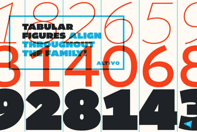Clear Legibility In A Sans Serif From Kosti? Type Foundry: Altivo