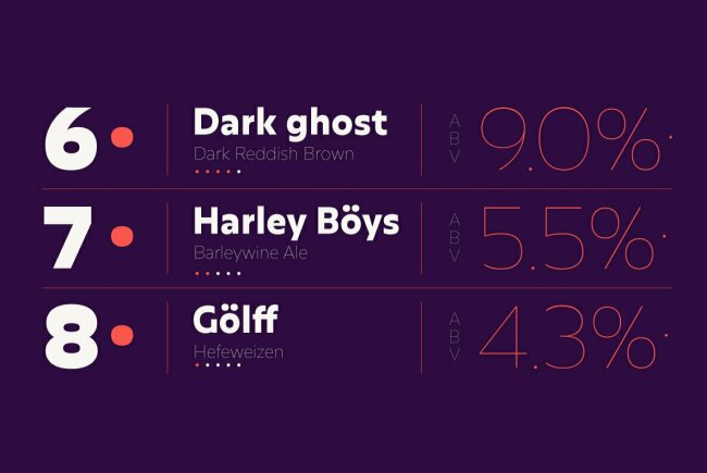 Newsletter Feature: New Designs by Latinotype Mexico, Los Andes Type, Glitch in The System & More!