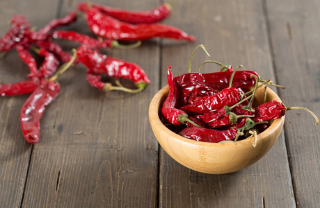 Hot red pepper