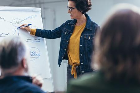 Sharing ideas in presentation