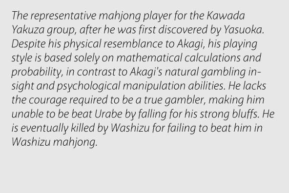 Akagi Complete