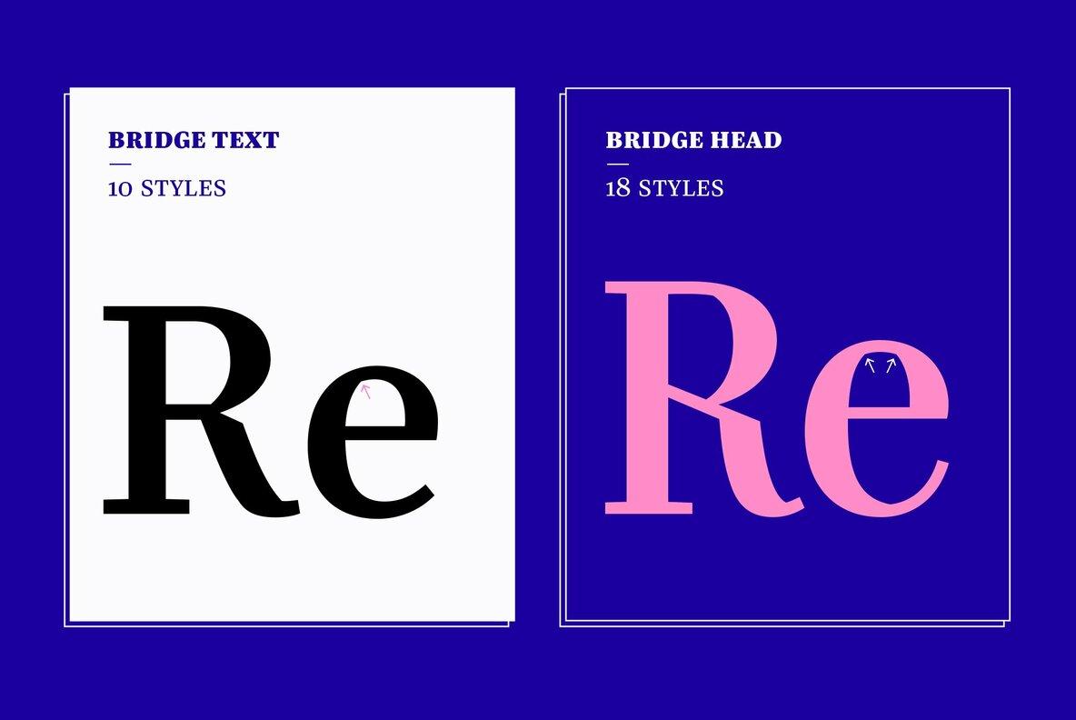 Bridge Head