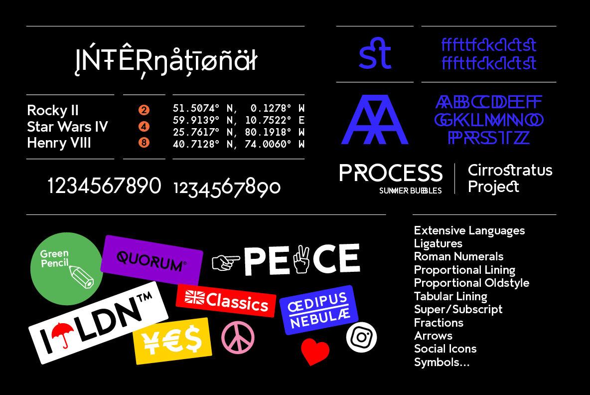 OC Format Sans