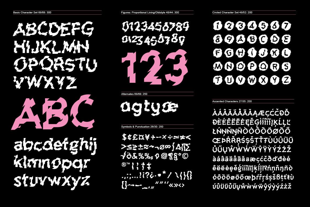 OC Format Shards