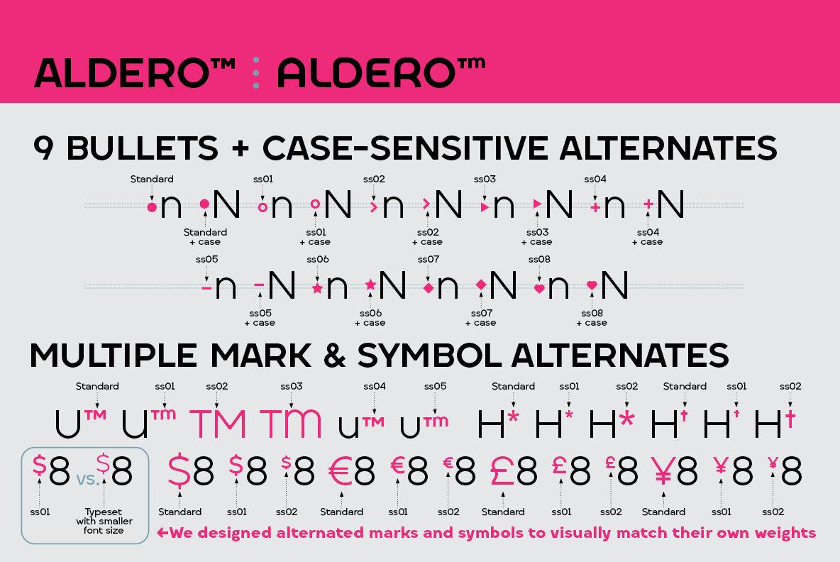 Aldero