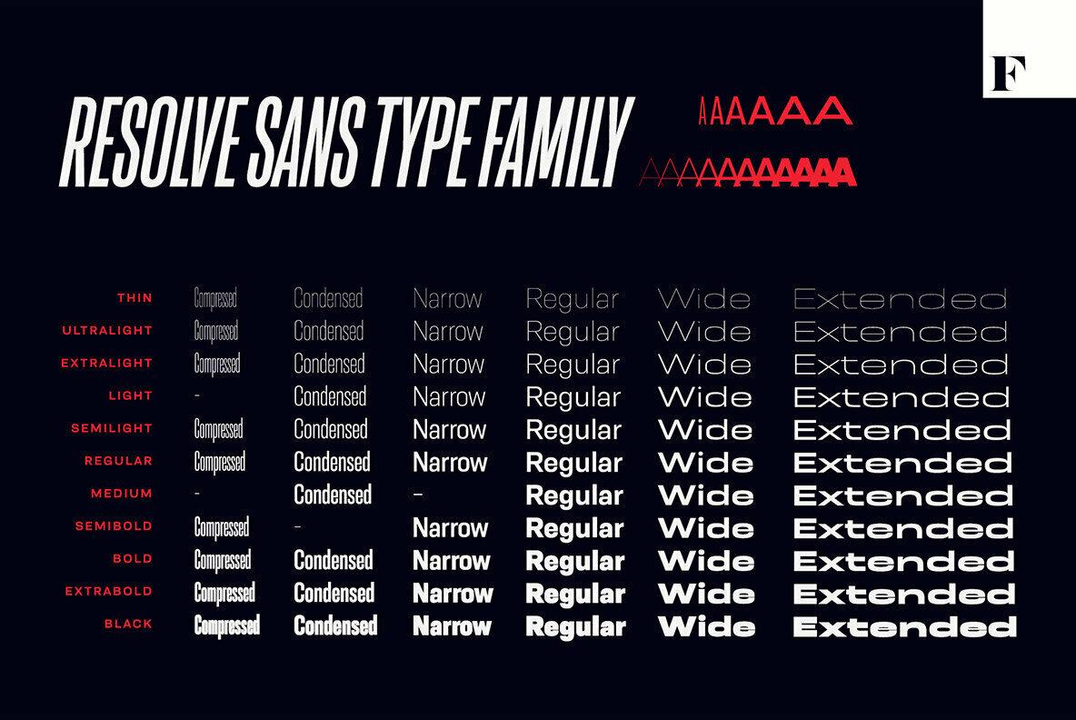 Resolve Sans