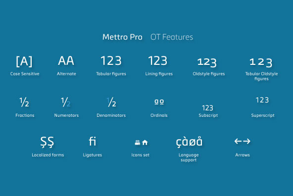 Metronic Pro