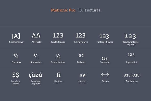 Metronic Slab Pro