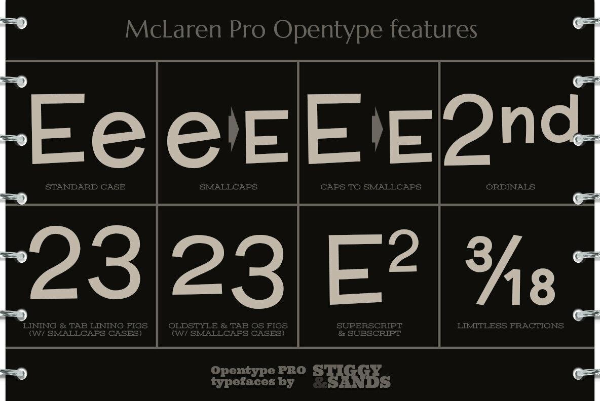 McLaren Pro