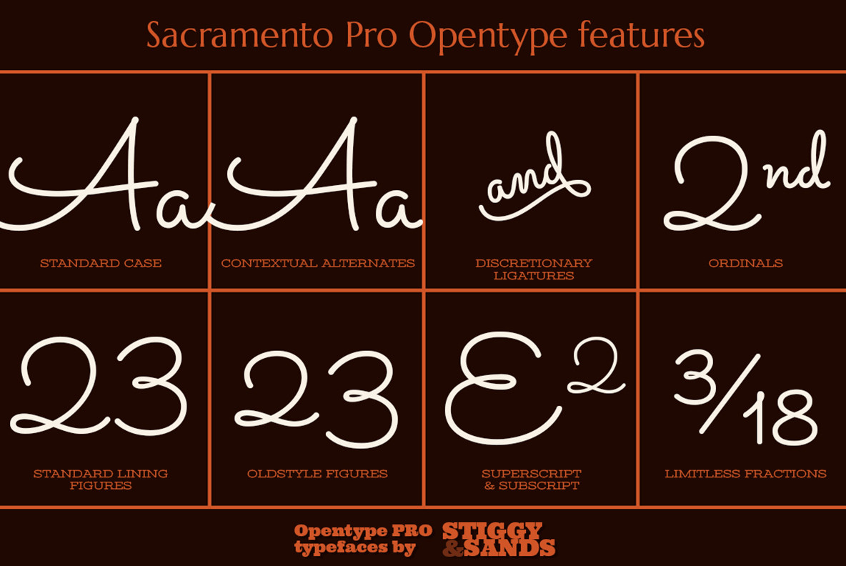 Sacramento Pro
