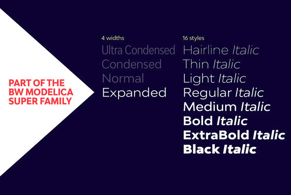 Bw Modelica Expanded
